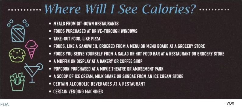 mandatory calorie count labels