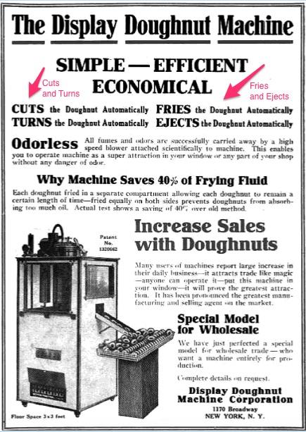 doughnut history