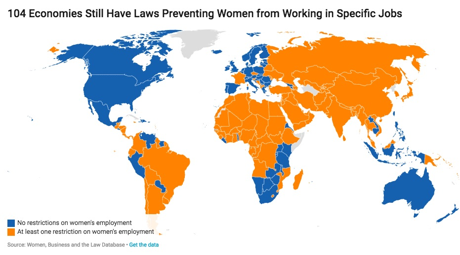job discrimination against women