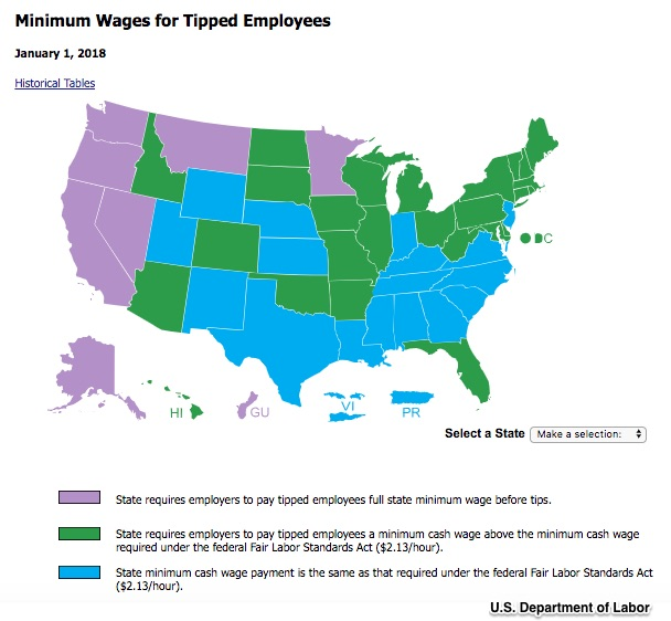 tipping wages
