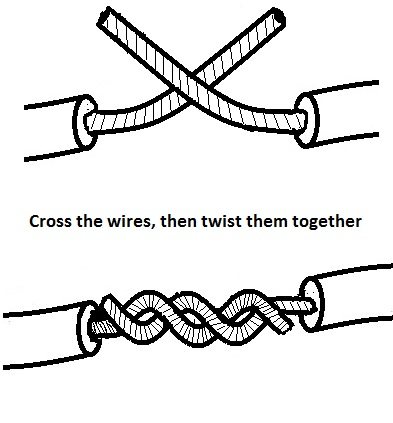 Types Of Wiring Harness : 23 Wiring Diagram Images