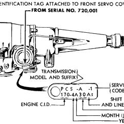 Eaton Fuller Transmission Diagram Toyota Hiace Radio Wiring Auto Shift Manual E Books Trans Diagrams Great Installation Of Wiringkent C4 Todays Rh 16