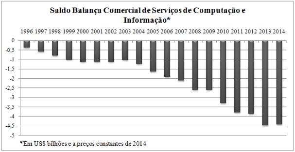 BC Serv Comput e Info