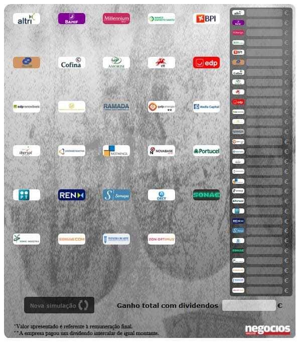 Calculadora dividendos PSI20 e Geral 2014