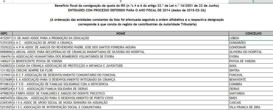 Consignação IRS 2015 lista de entidades e números de contribuinte