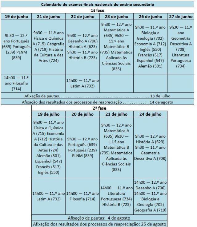 Calendário de exames finais nacionais do ensino secundário