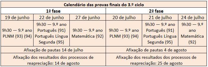 Datas dos exames finais do 3º ciclo