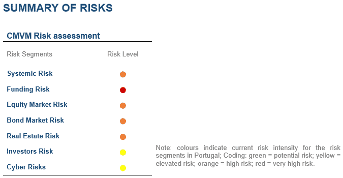 Risk Outlook Outono 2016