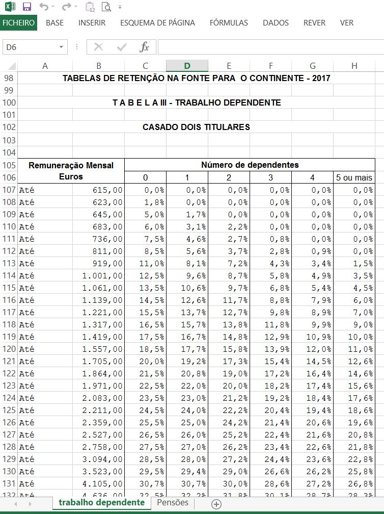 Tabelas de Retenção IRS 2017 em Excel para o Continente