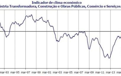Clima económico estabiliza e consumidores estão menos confiantes no início de 2018
