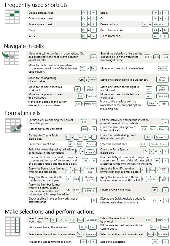 Atalhos Excel