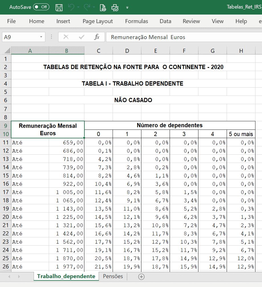 Tabelas Excel IRS 2020