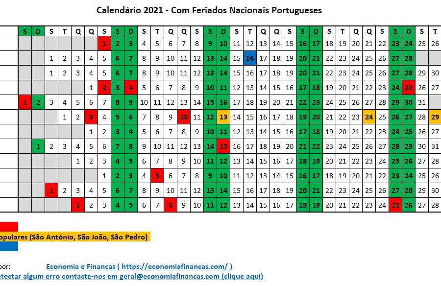 Em 2021 Island Portugal