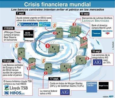 acandas-crisis-financieras-política