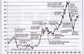 acandas-medidas-crisis-financieras