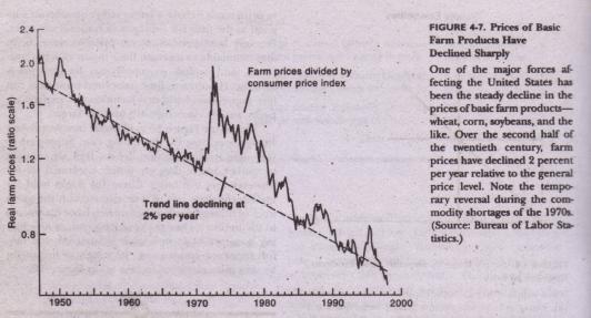 B. APPLICATIONS TO MAJOR ECONOMIC ISSUES Economics