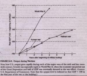 Impact of Taxes Economics Assignment Help, Economics