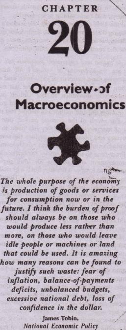 Overview of Macroeconomics Economics Assignment Help