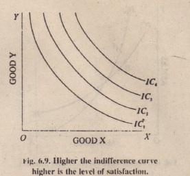 Modern Economic Theory Economics Assignment Help