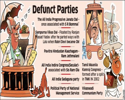 Image result for Election commission Non serious parties to delist