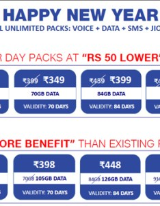Jio all the gb per day plans have received  price cut of rs so for example customers who were paying will now pay also reliance revises recharge to give rh economictimesdiatimes