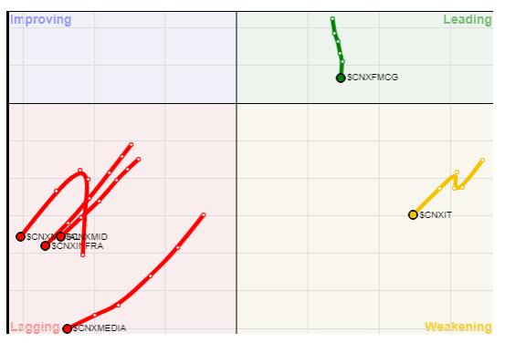 graph3--snip