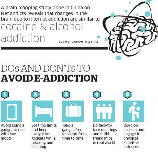 Avoiding e-addiction