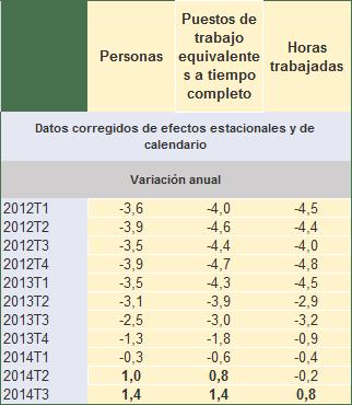 EPA 4 Tabla 3