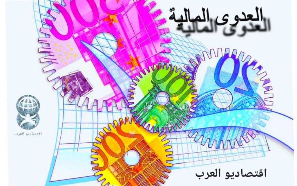 العدوى المالية ودورها في انتقال الأزمات المالية