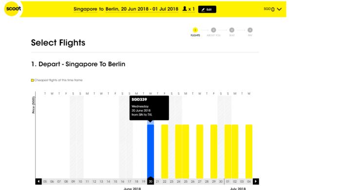 scoot pricing berlin