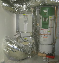 hydronic forced air heating advantages [ 3648 x 2736 Pixel ]
