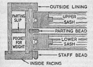 plan-of-sash-window