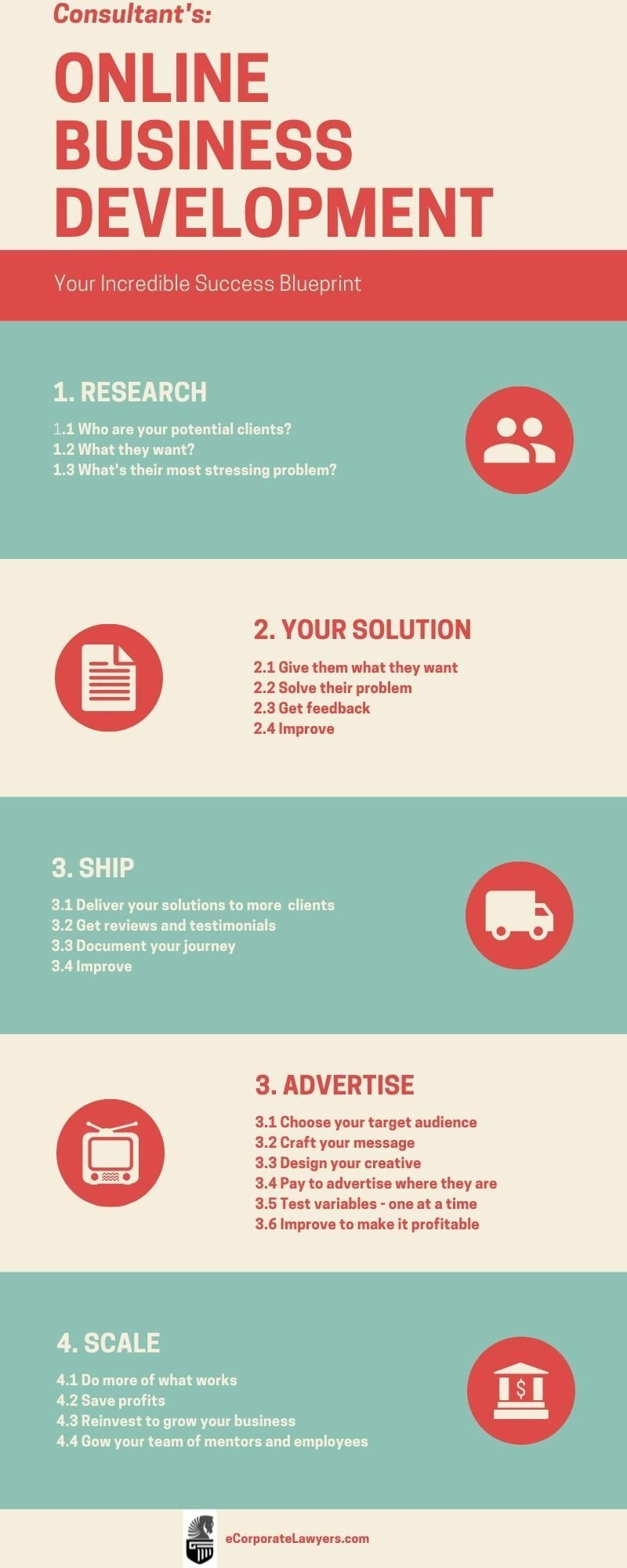 online marketing consultant infographic