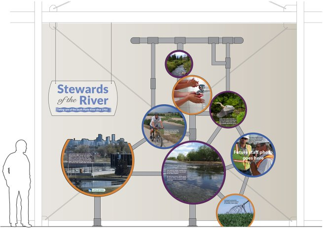exhibits-metro-waterworks-6