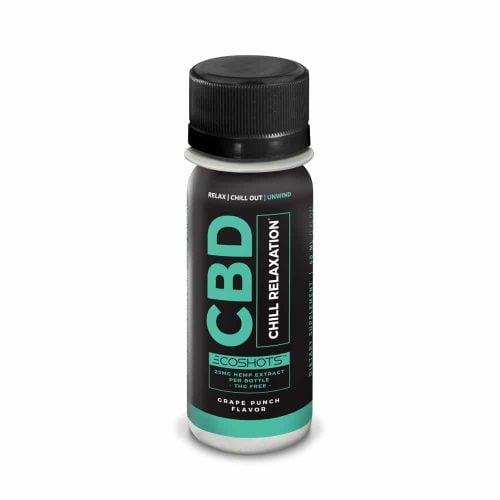 Best Isolate CBD Drinks