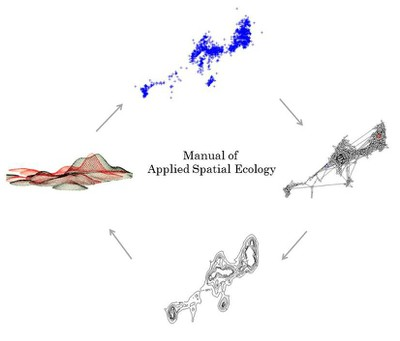 Manual of Applied Spatial Ecology — Department of