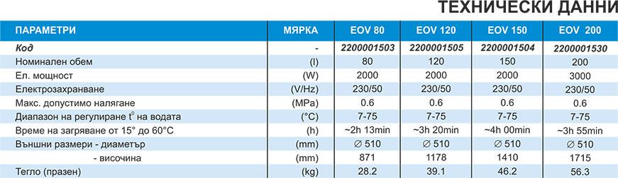 TATRAMAT Електрически бойлери EOV Technical date