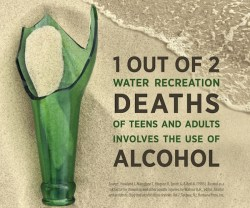 NATIONAL INSTITUTE ON ALCOHOL ABUSE AND ALCOHOLISM, NATIONAL INSTITUTES OF HEALTH RETHINKING DRINKING