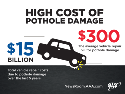 How to Avoid Pothole Damage to Your Car