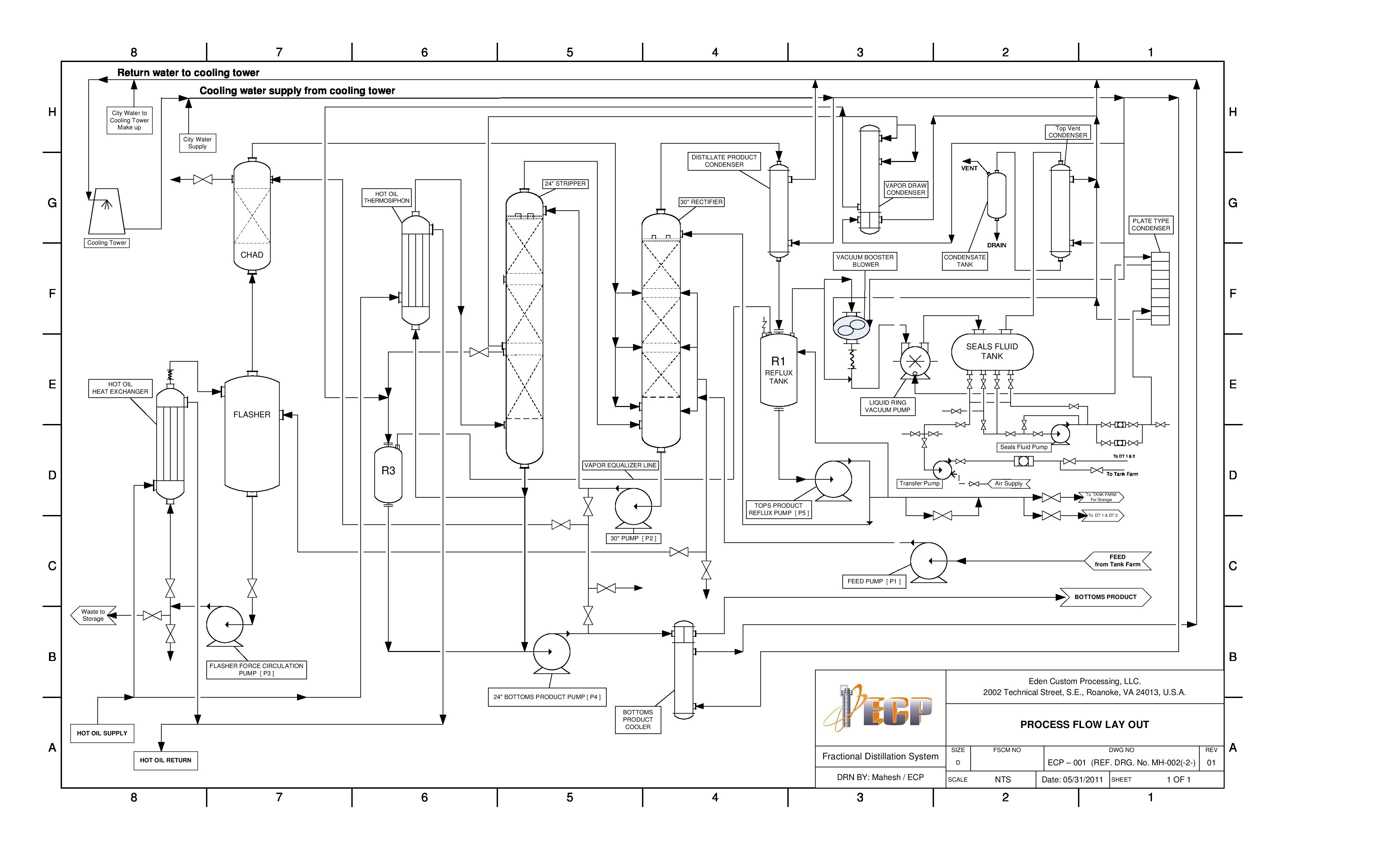microsoft visio block diagram