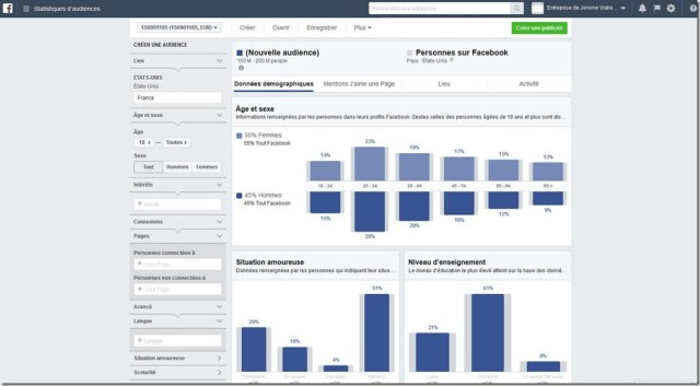 statistiques d'audience Facebook 2