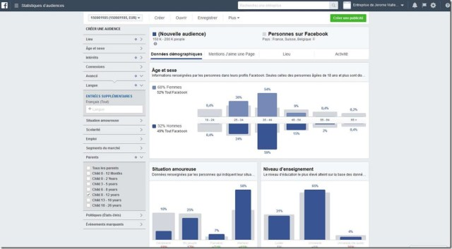 statistiques d'audience Facebook 4