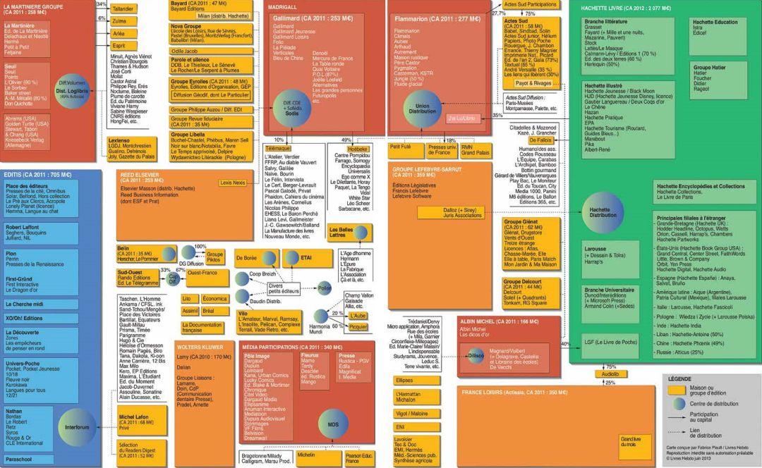 b90a5ed854e Connaître le fonctionnement de l édition pour publier son livre 2 2