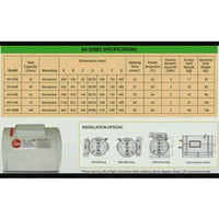rheem indonesia water heater