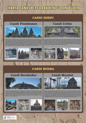 Candi Bercorak Hindu Budha : candi, bercorak, hindu, budha, Carta, Candi, Bercorak, Hindu, Budha, Tangerang, Cv.sirnabayamandirancan, Tokopedia