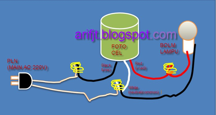 Wiring Besides Wiring 4 Wire Load Cell On Digital 6 Wiring Diagram