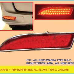 Lampu Reflektor Grand New Avanza G 1.3 Jual Bumper Belakang All Type Chrome Xenia