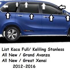 List Grand New Avanza Vs Veloz Jual Kaca Samping Keliling Full Set All Xenia
