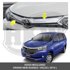Variasi Grand New Veloz Yaris Trd Heykers Jual Engine Hood Moulding Toyota Avanza Hkw