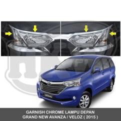 Lampu Depan Grand New Veloz Harga 1.3 2015 Jual Garnish Toyota Avanza Hkw